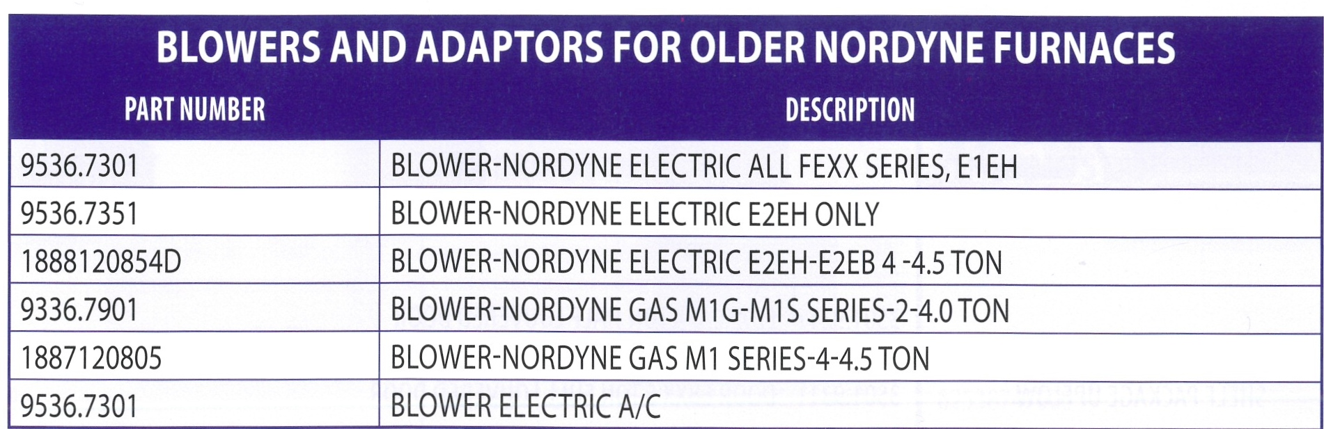 9536.7301-9536.7301 BLOWERS AND ADAPTORS FOR OLDER NORDYNE FURNACES