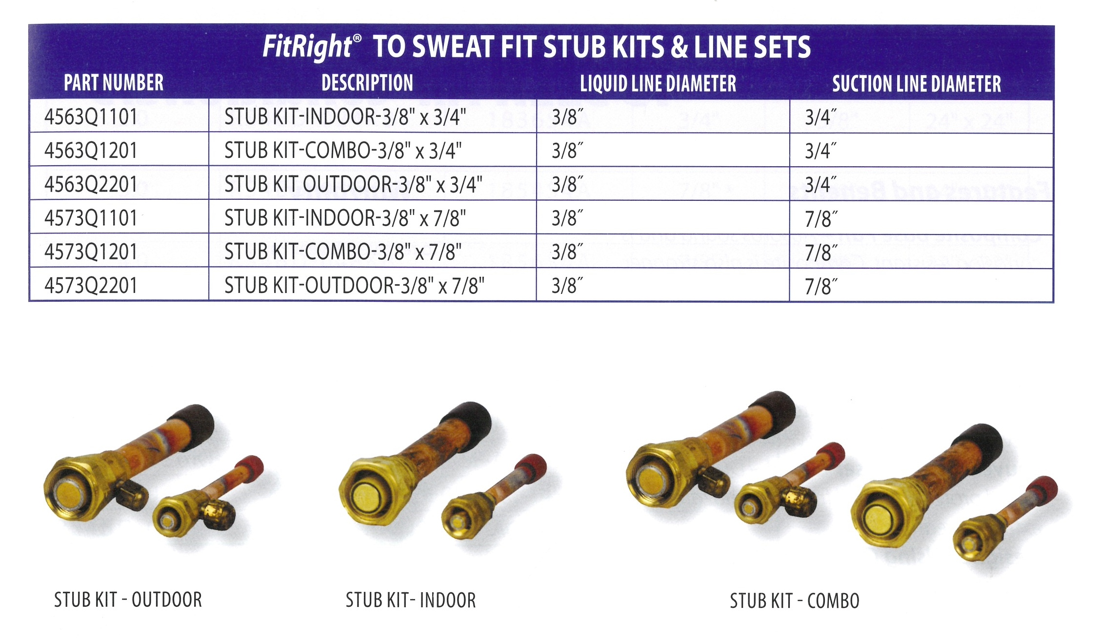 FitRight To Sweat Fit Stub Kits & Line Sets