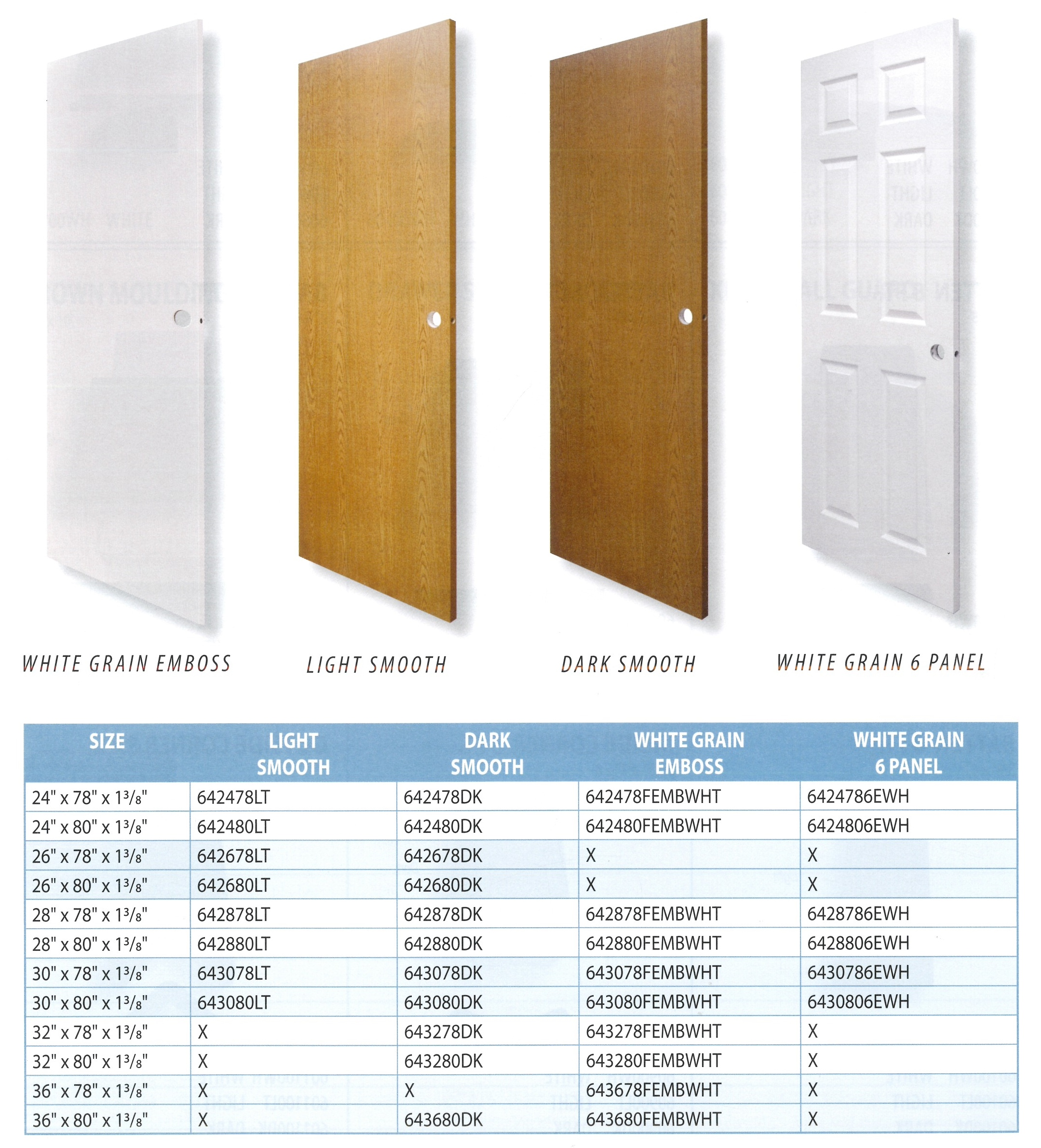 Windows Doors West River Industries