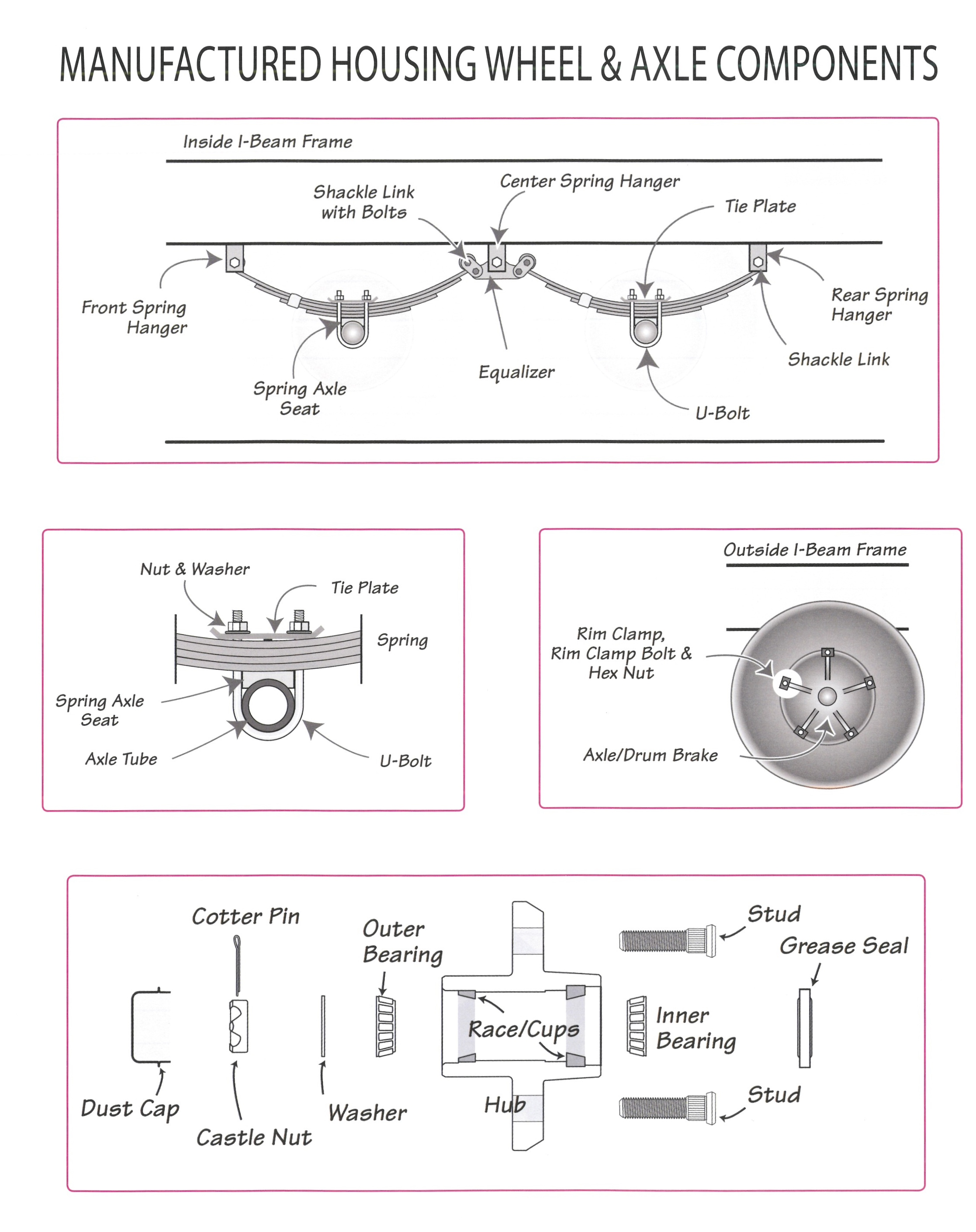 MANUFACTURED HOUSING WHEEL & AXLE COMPONENTS