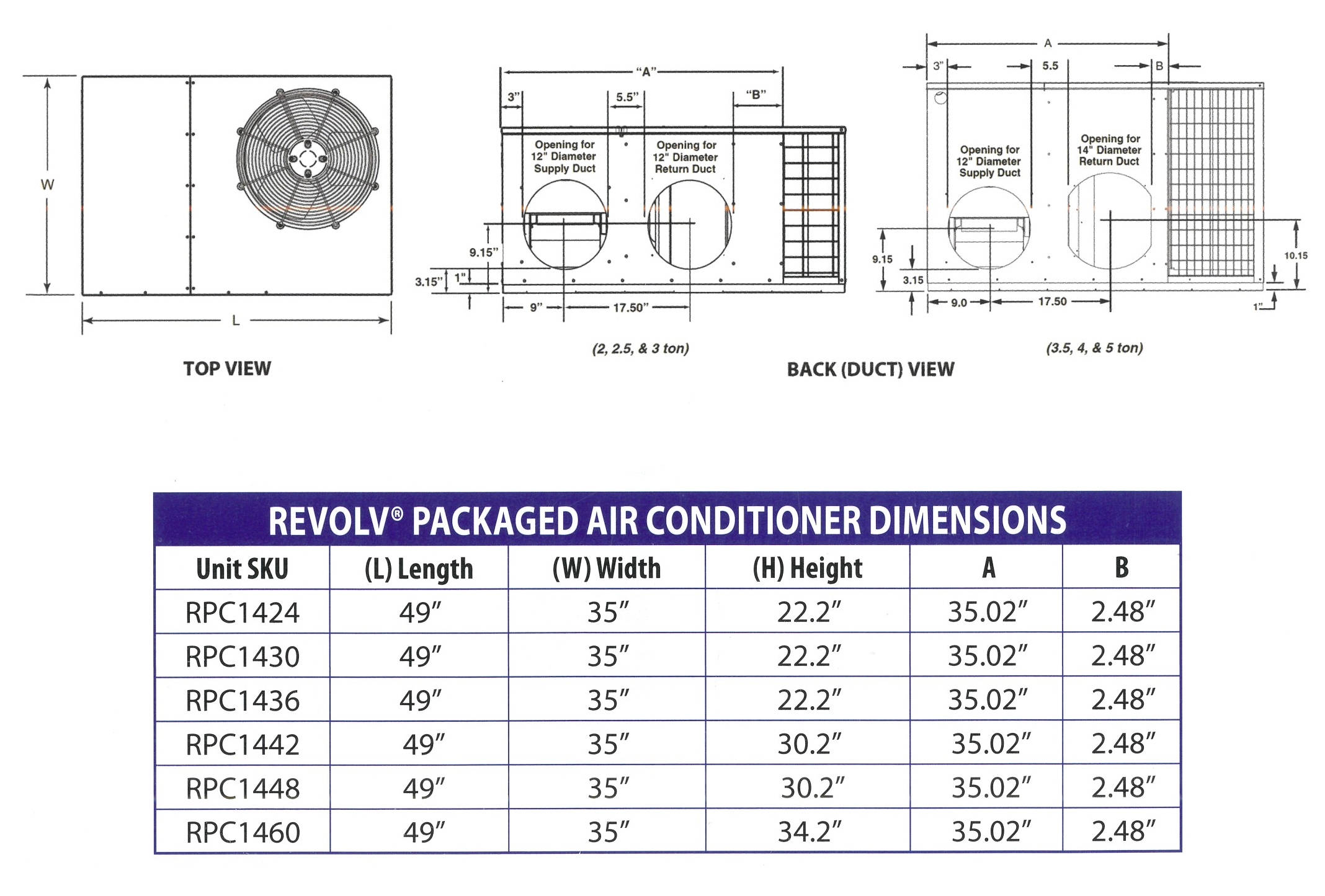 REVOLV PACKAGED AIR CONDITIONER DIMENSIONS