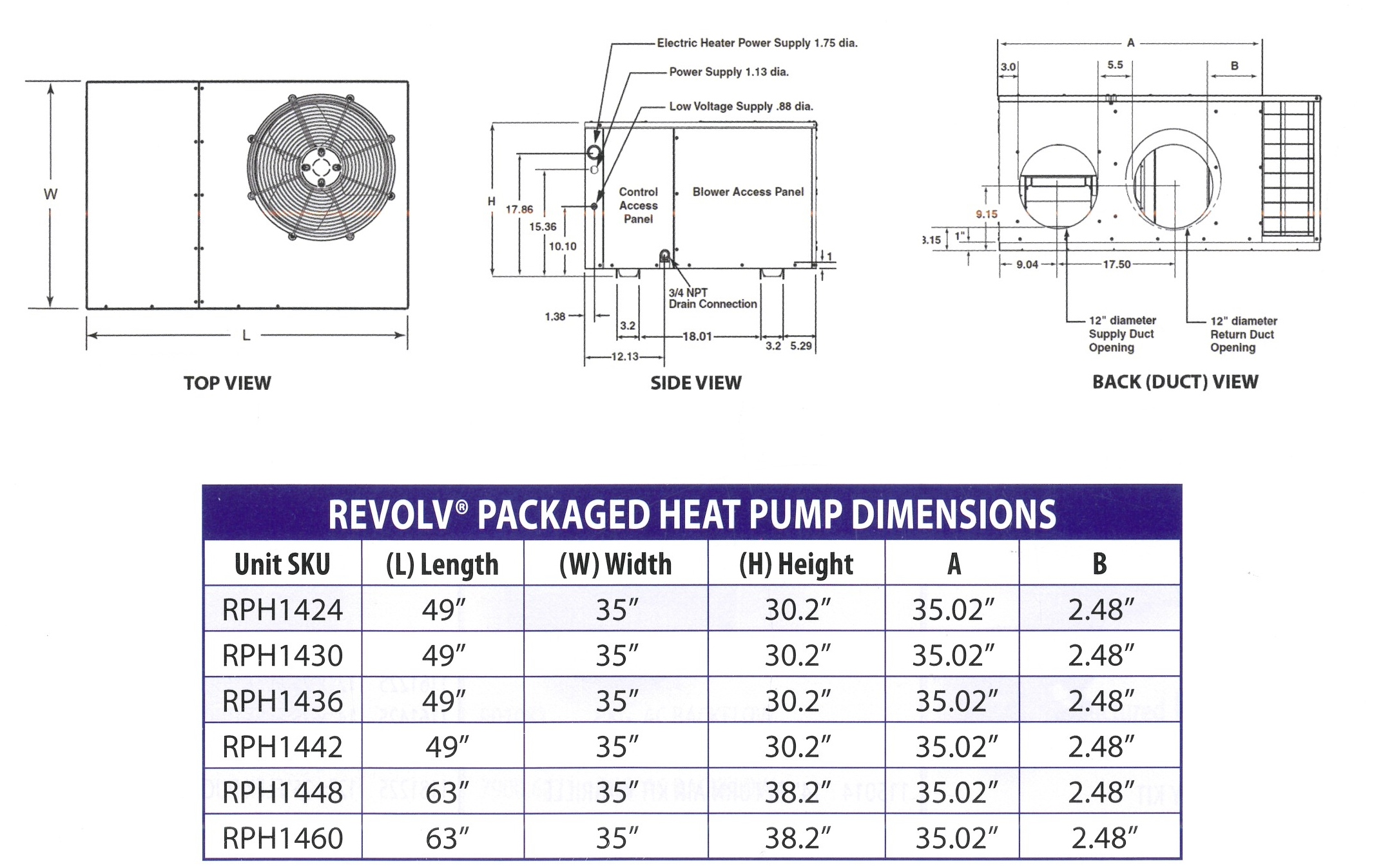 REVOLV PACKAGED HEAT PUMP DIMENSIONS