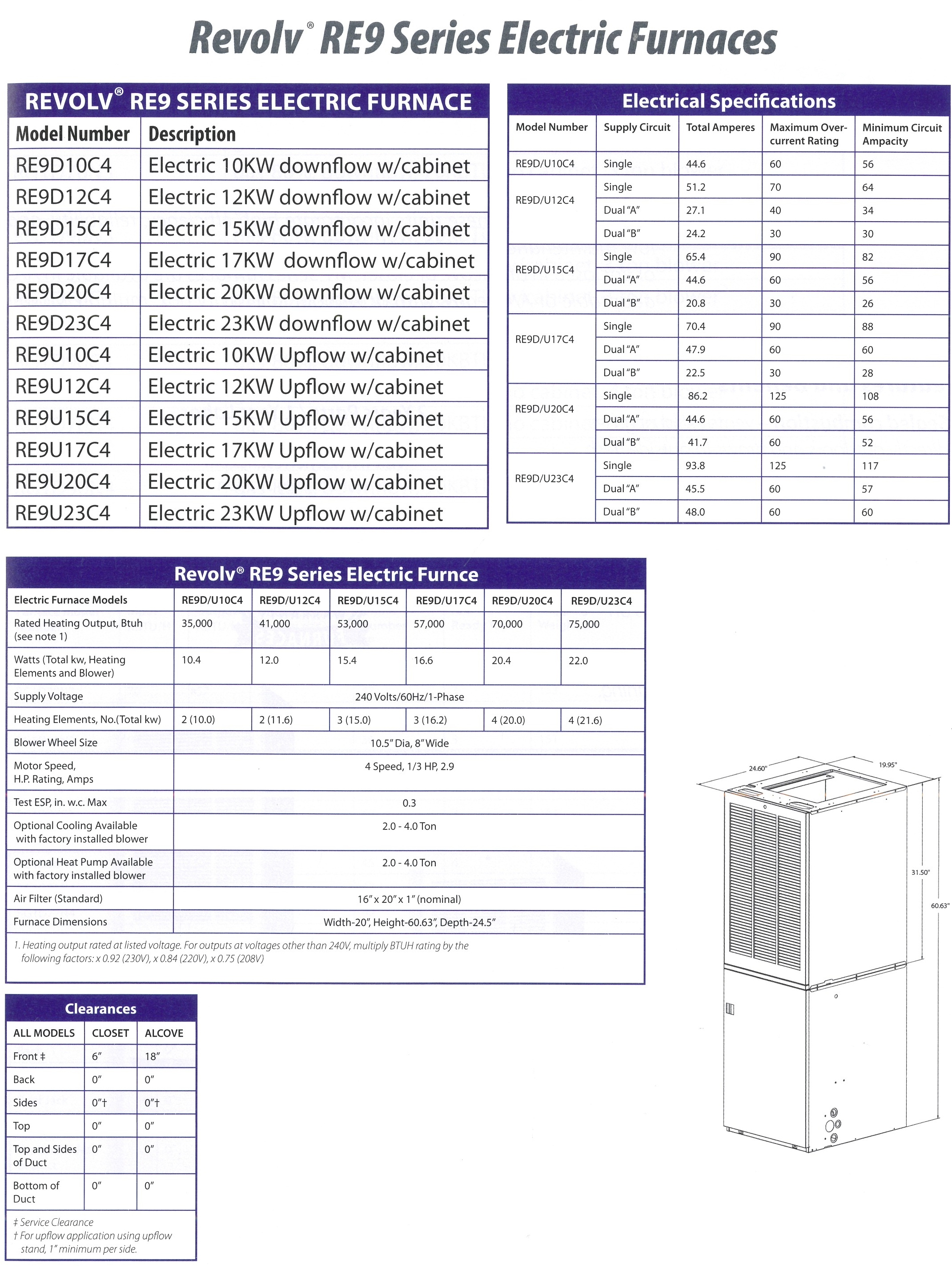 REVOLV RE9 SERIES ELECTRIC FURNACES