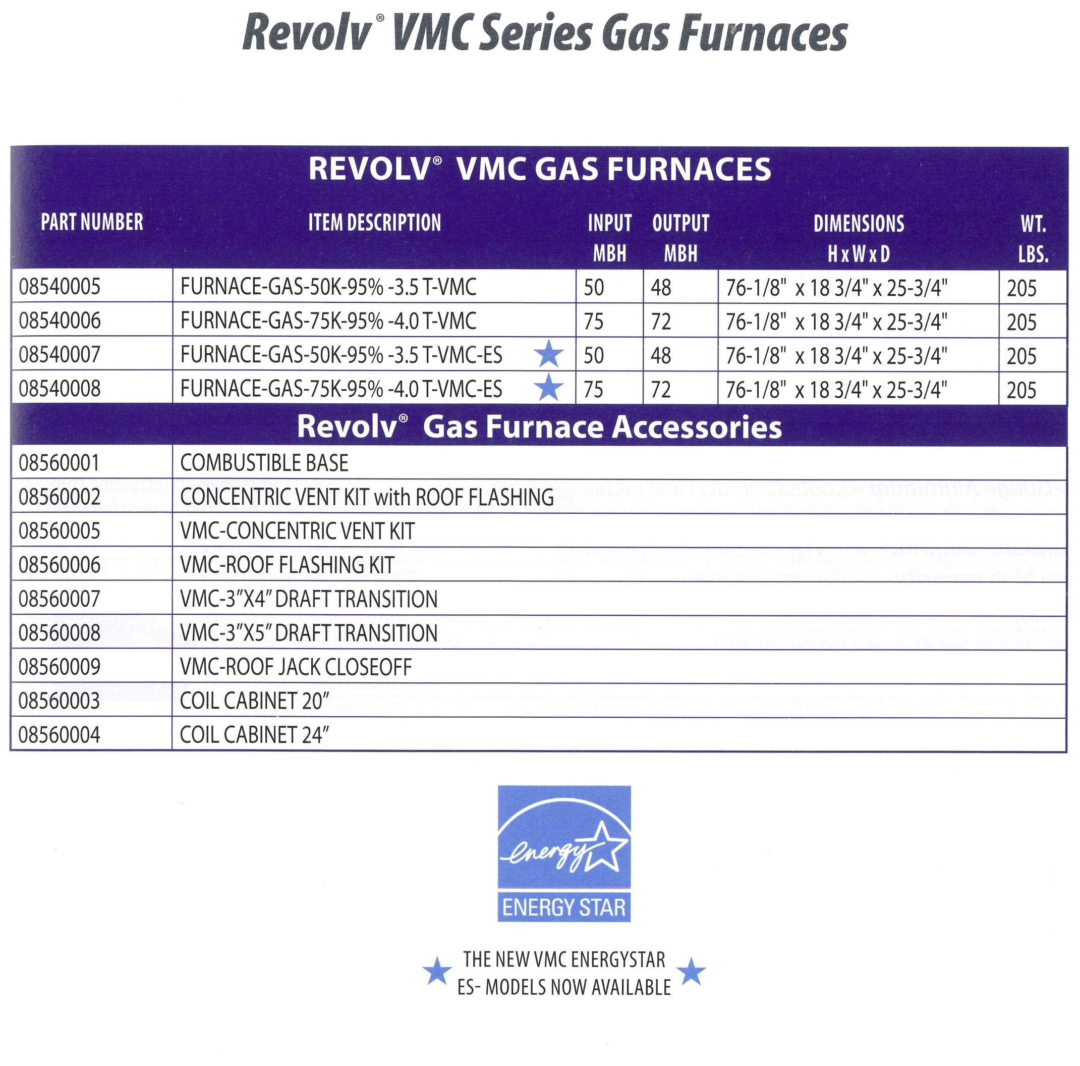REVOLV VMC SERIES GAS FURNACES